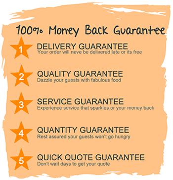 100% Money Back Guarantee - OfficeCateringSydney.com.au